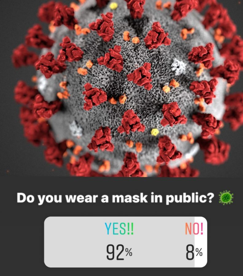 COS students vote for or against masks.