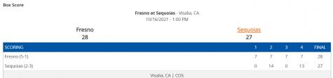 Box Score for COS versus Fresno City College Football game